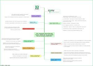 thumbnail of CFC ASE Art 32 CPNV 2020-2021 – Contenus de la formation