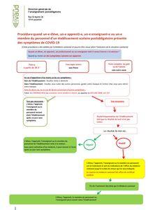 thumbnail of COVID-19 procédure symptômes DGEP validée par OMC